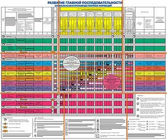 Общий вид таблицы  с разбивкой на фрагменты